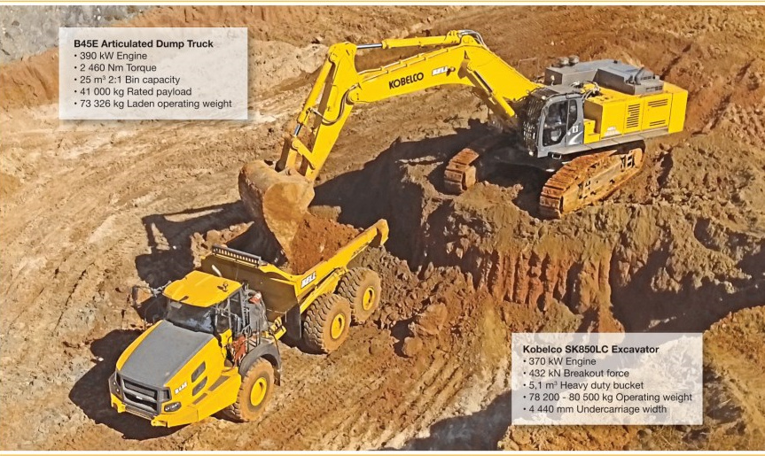 BELL Equipment and Kobelco: Africa's Perfect Mining Match